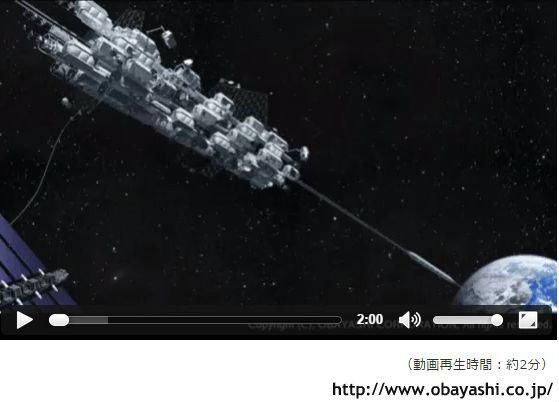 大林組「宇宙エレベーター」構想に世界が注目 2050年、ロケットの時代が終わる?