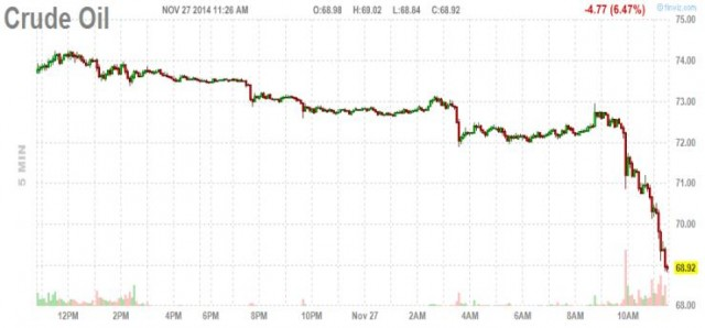 原油価格下落は、サウジの賭け…イラン、ロシア締め付け目的で身を切る